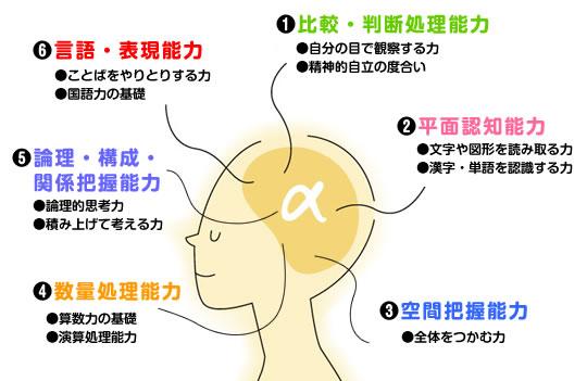 6koumoku2